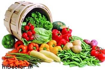 Consecințele consumului insuficient de fructe